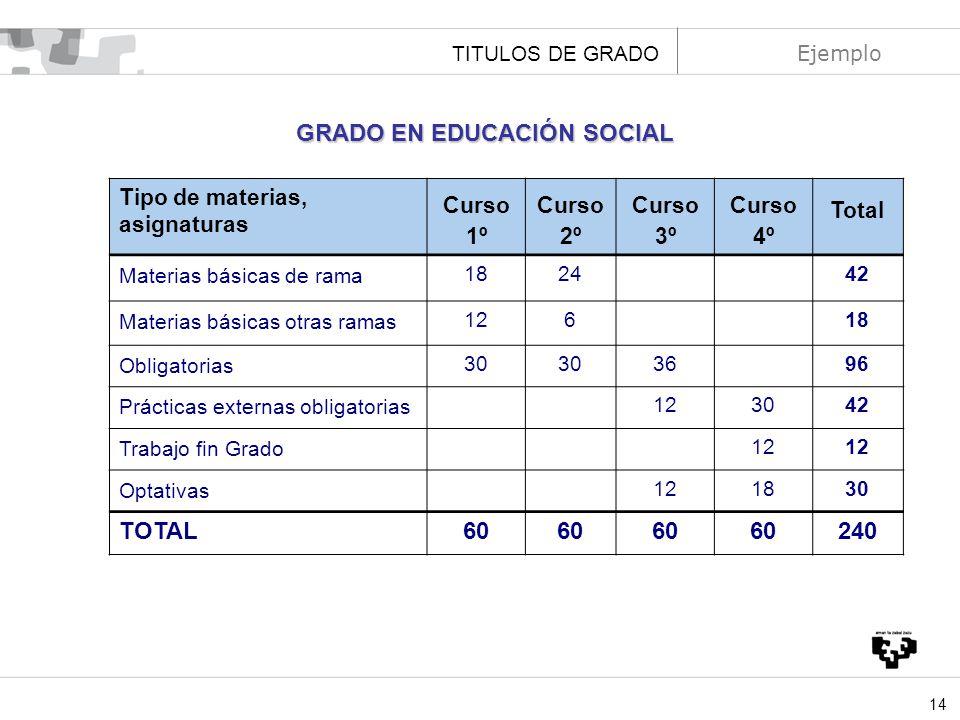 GRADO EN EDUCACIÓN SOCIAL