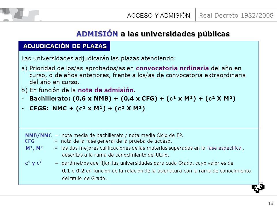 ADMISIÓN a las universidades públicas ADJUDICACIÓN DE PLAZAS