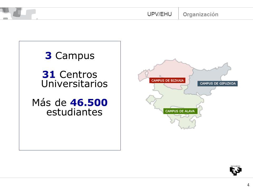 31 Centros Universitarios
