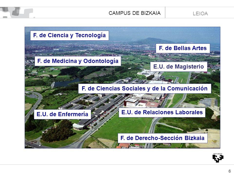 F. de Ciencia y Tecnología