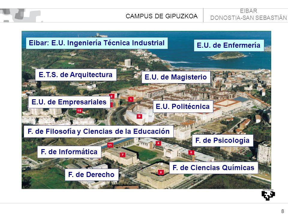 Eibar: E.U. Ingeniería Técnica Industrial E.U. de Enfermería