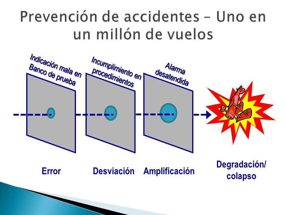 Prevención de accidentes – Uno en un millón de vuelos