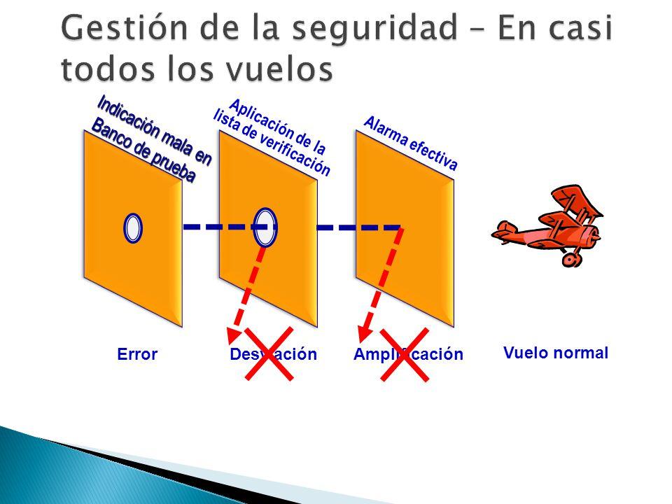 Gestión de la seguridad – En casi todos los vuelos