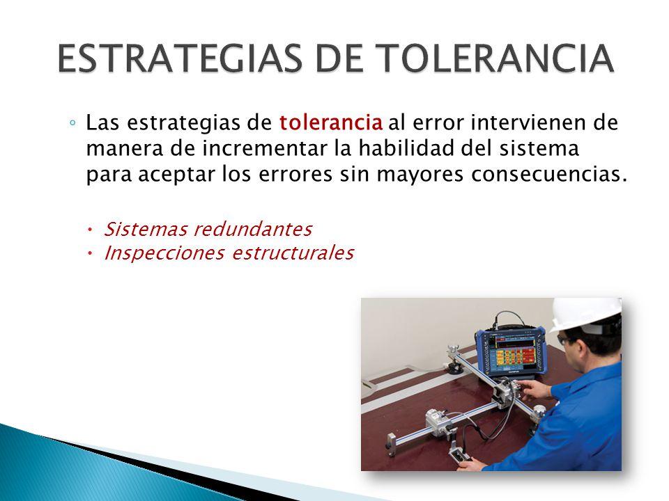 ESTRATEGIAS DE TOLERANCIA