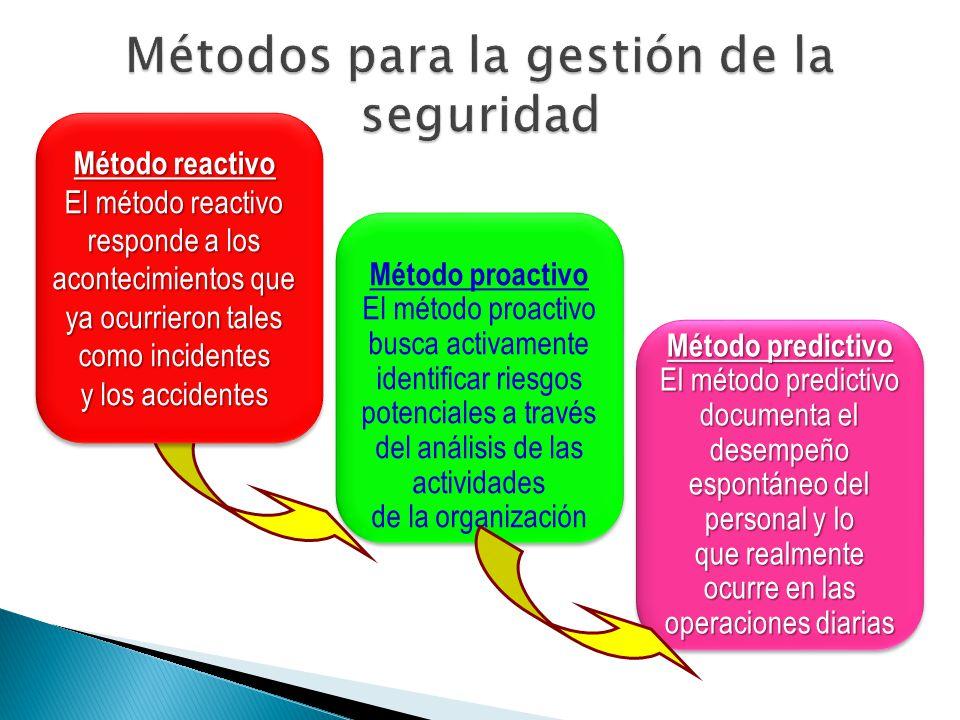 Métodos para la gestión de la seguridad