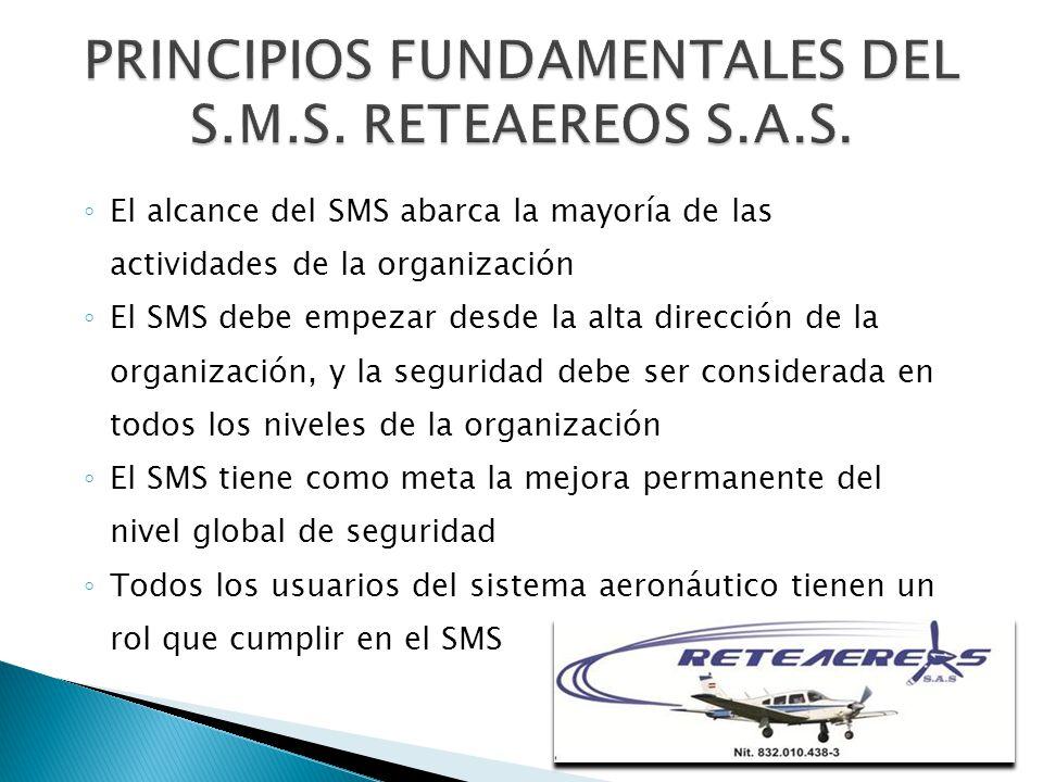 PRINCIPIOS FUNDAMENTALES DEL S.M.S. RETEAEREOS S.A.S.