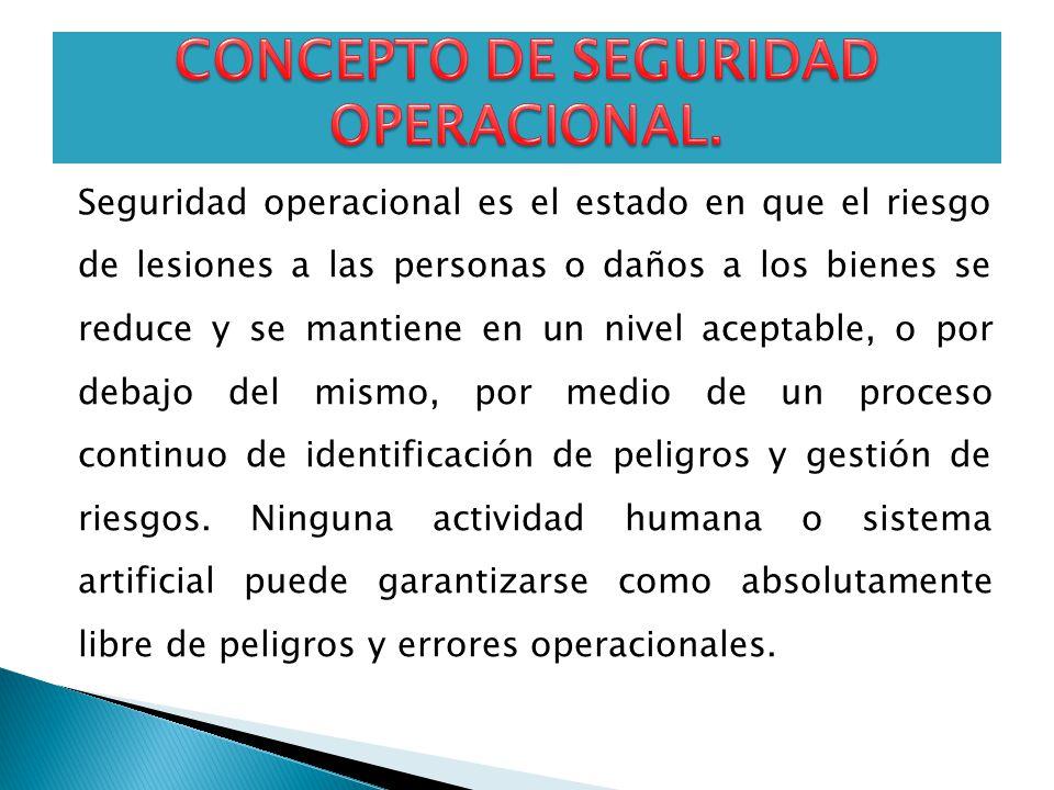 CONCEPTO DE SEGURIDAD OPERACIONAL.