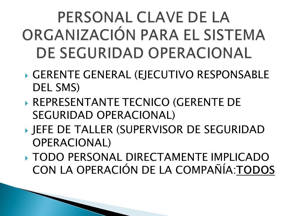 PERSONAL CLAVE DE LA ORGANIZACIÓN PARA EL SISTEMA DE SEGURIDAD OPERACIONAL