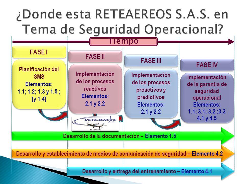 ¿Donde esta RETEAEREOS S.A.S. en Tema de Seguridad Operacional