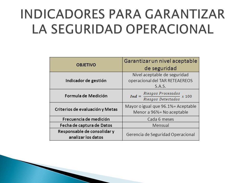 INDICADORES PARA GARANTIZAR LA SEGURIDAD OPERACIONAL