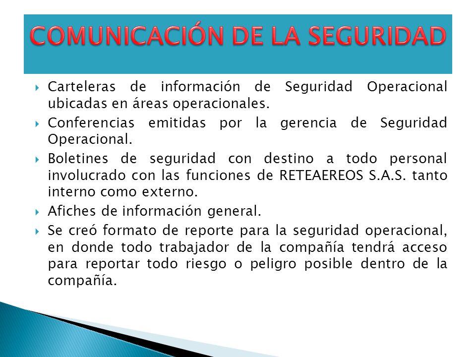 COMUNICACIÓN DE LA SEGURIDAD