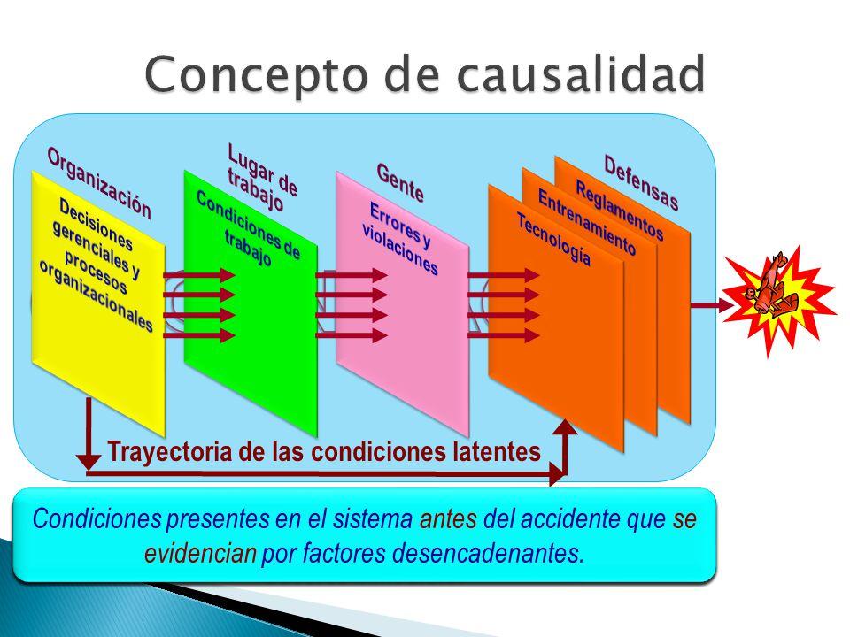 Concepto de causalidad