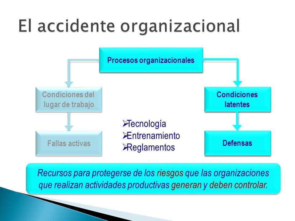 El accidente organizacional