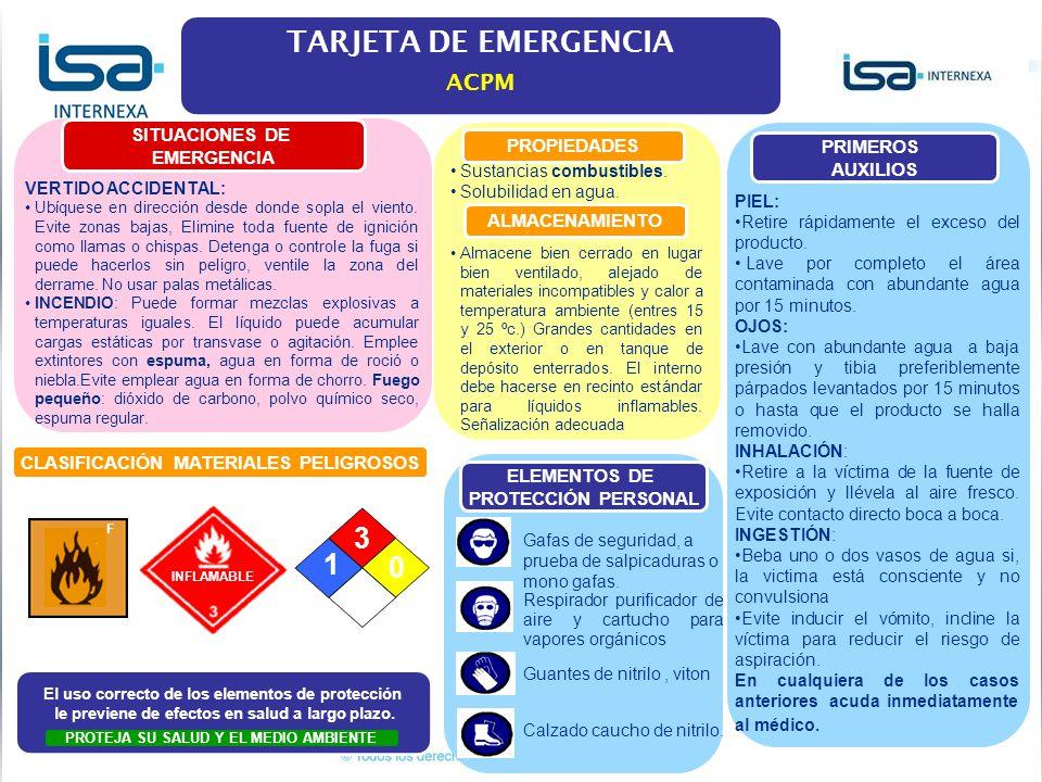 TARJETA DE EMERGENCIA 3 1 ACPM SITUACIONES DE EMERGENCIA PROPIEDADES