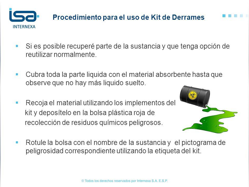 Procedimiento para el uso de Kit de Derrames