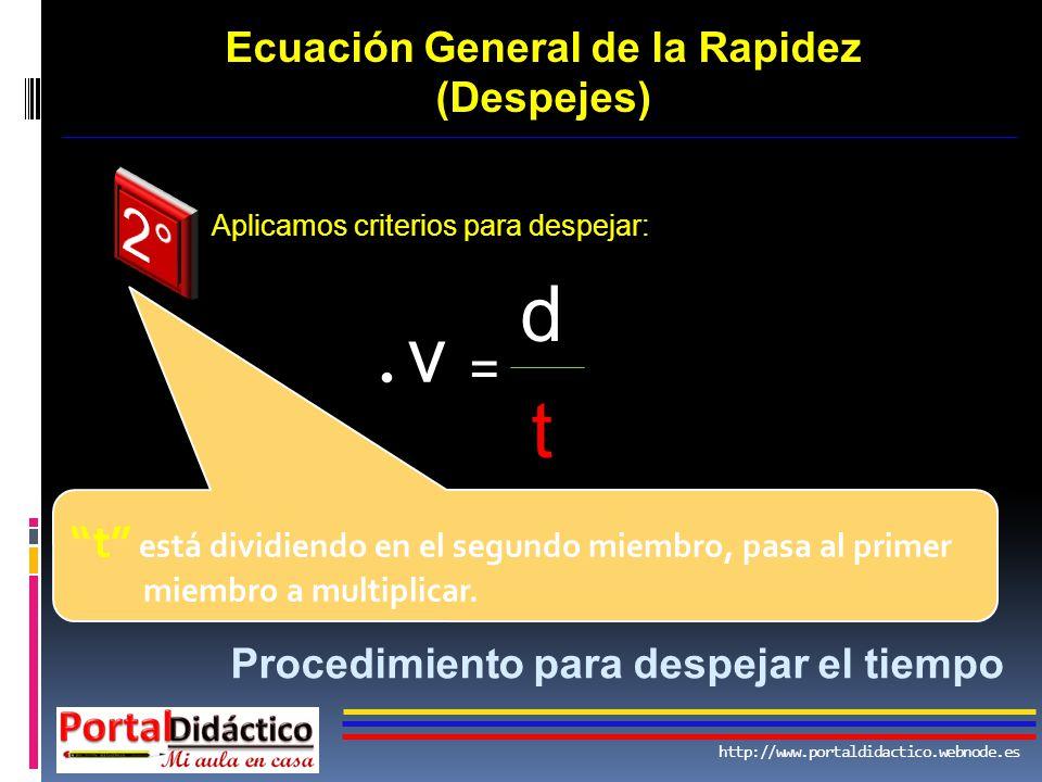 Ecuación General de la Rapidez