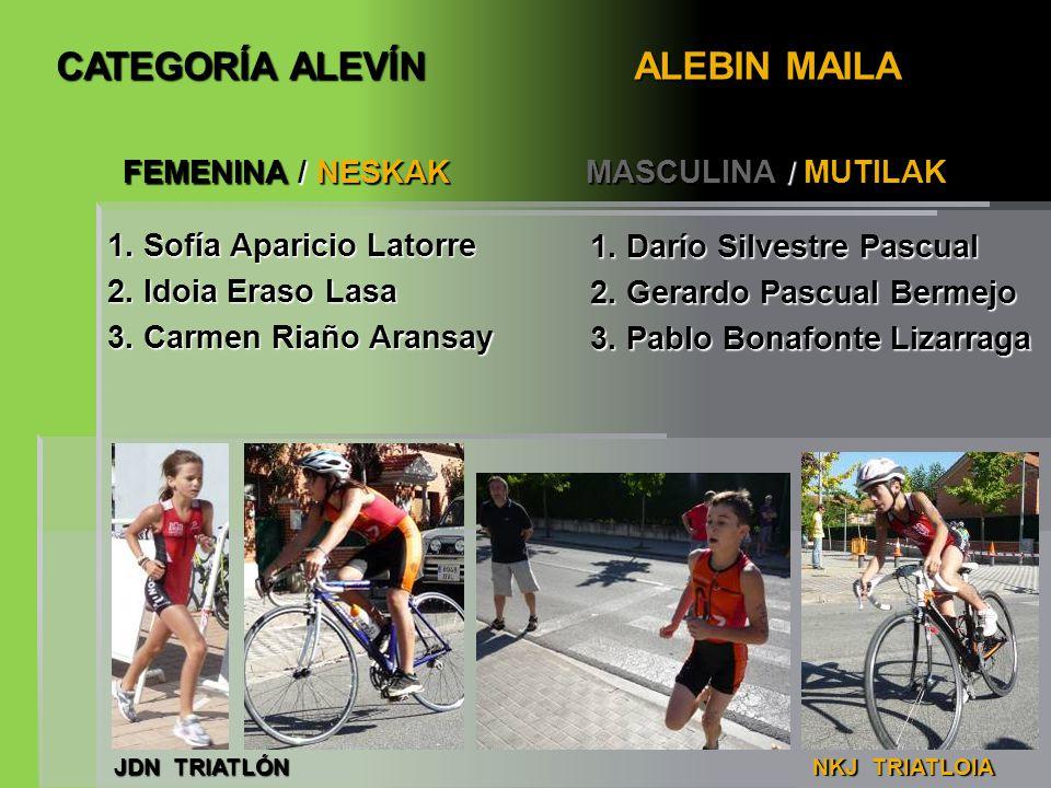 CATEGORÍA ALEVÍN ALEBIN MAILA