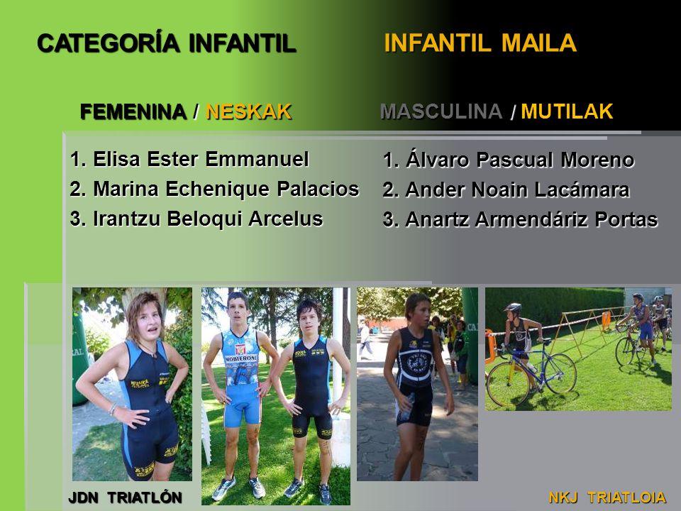 CATEGORÍA INFANTIL INFANTIL MAILA