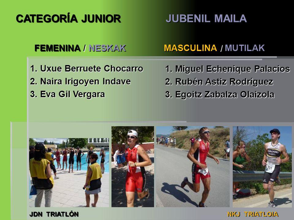 CATEGORÍA JUNIOR JUBENIL MAILA