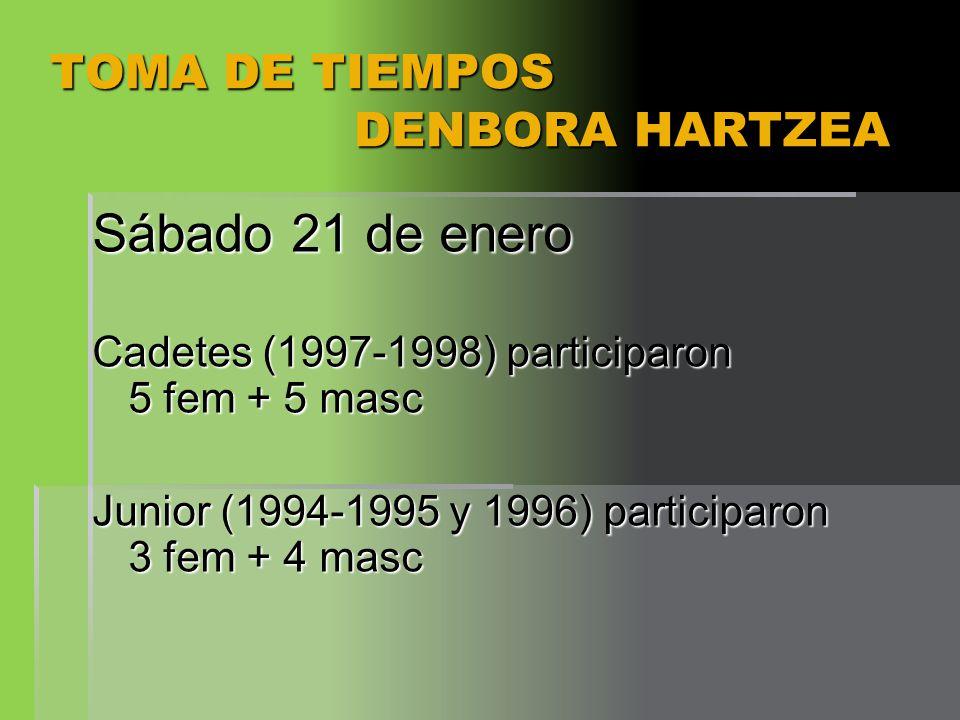 TOMA DE TIEMPOS DENBORA HARTZEA