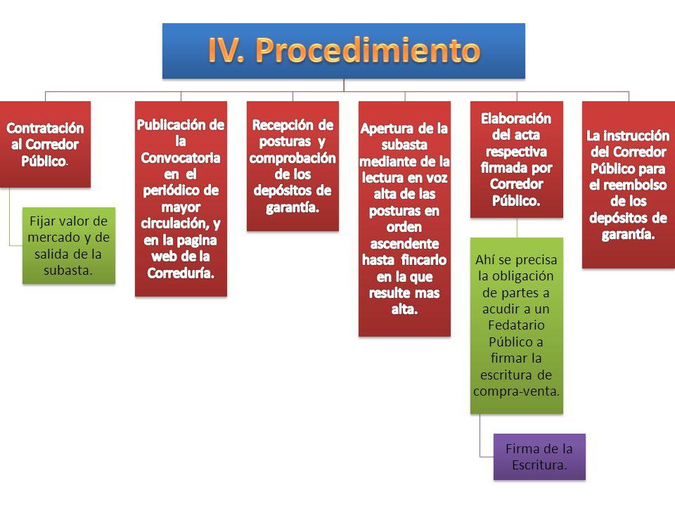 IV. Procedimiento Contratación al Corredor Público.