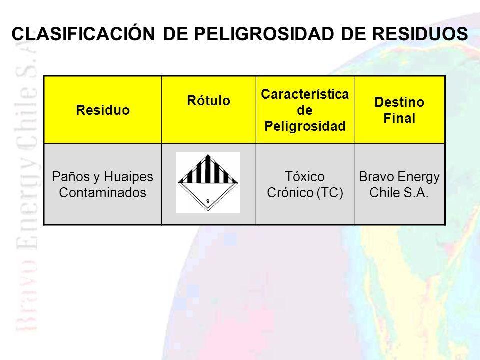 CLASIFICACIÓN DE PELIGROSIDAD DE RESIDUOS