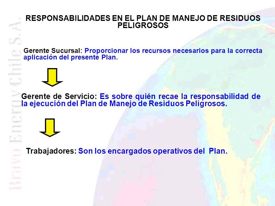 RESPONSABILIDADES EN EL PLAN DE MANEJO DE RESIDUOS PELIGROSOS
