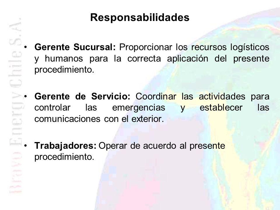 Responsabilidades Gerente Sucursal: Proporcionar los recursos logísticos y humanos para la correcta aplicación del presente procedimiento.