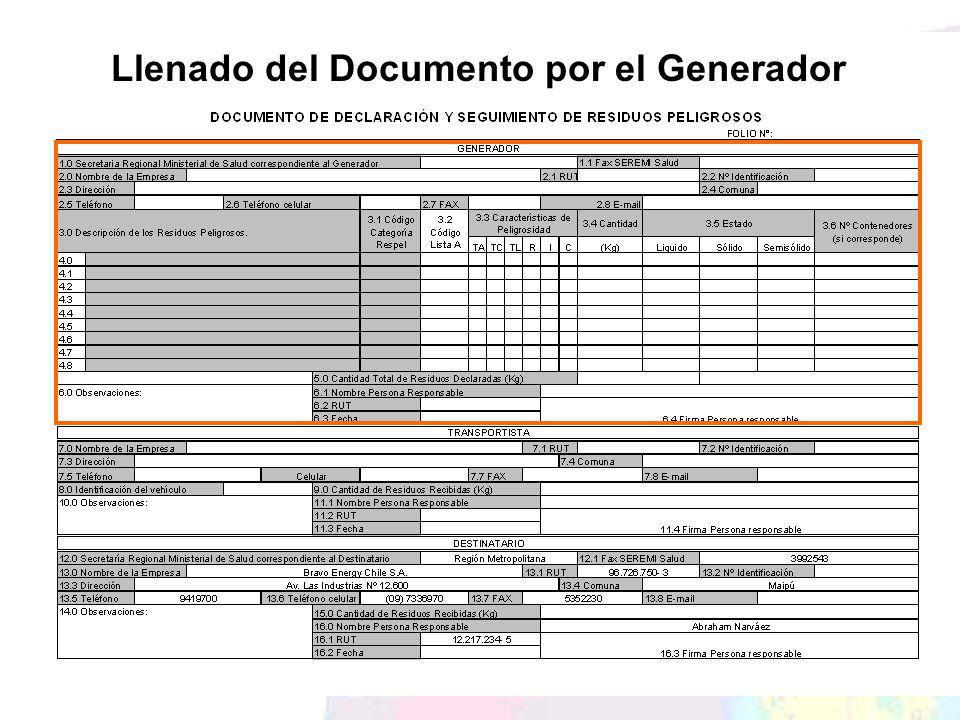Llenado del Documento por el Generador