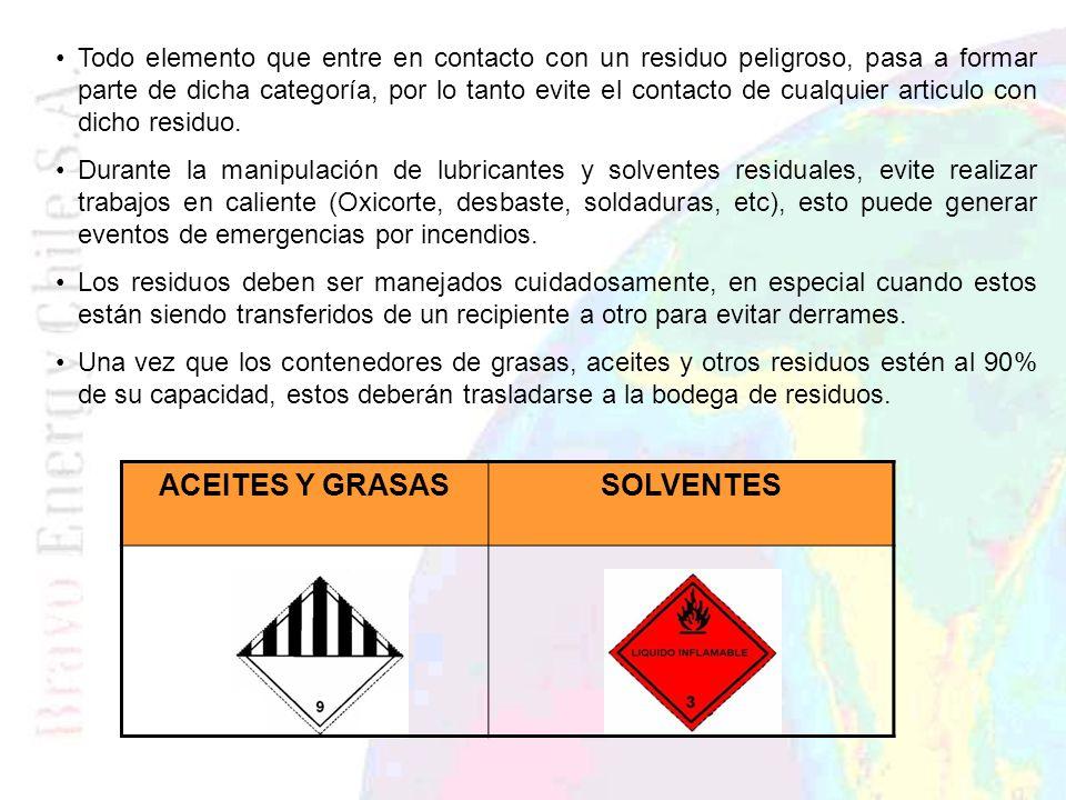 ACEITES Y GRASAS SOLVENTES