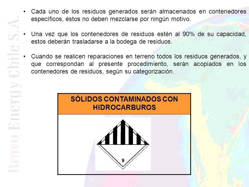 SÓLIDOS CONTAMINADOS CON HIDROCARBUROS