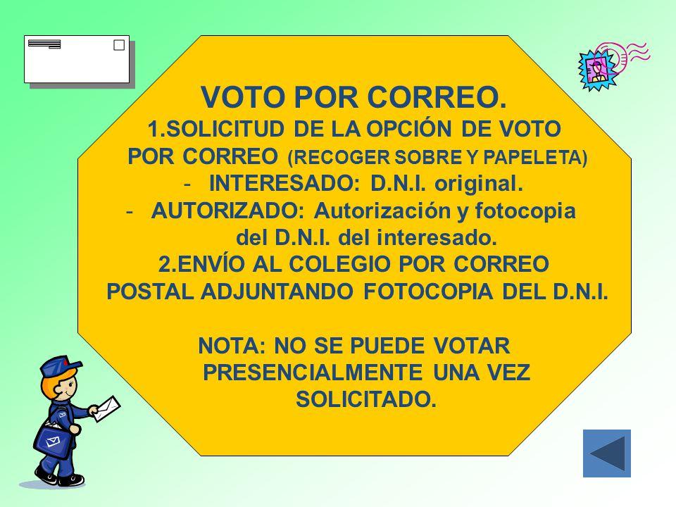 VOTO POR CORREO. 1.SOLICITUD DE LA OPCIÓN DE VOTO