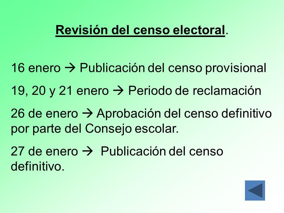 Revisión del censo electoral.