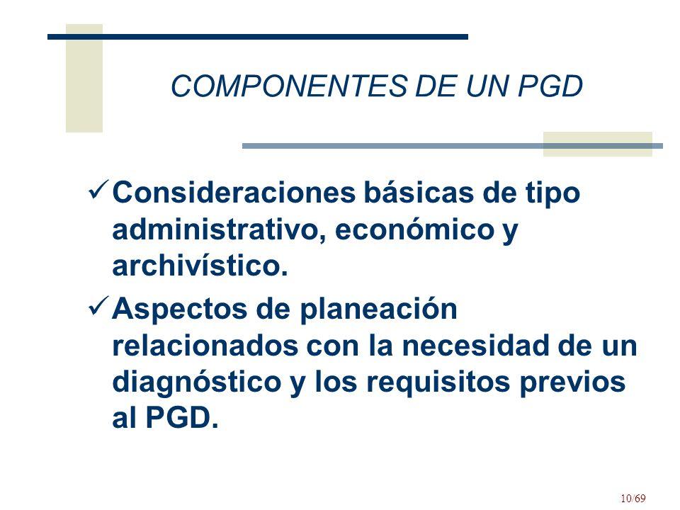 COMPONENTES DE UN PGD Consideraciones básicas de tipo administrativo, económico y archivístico.
