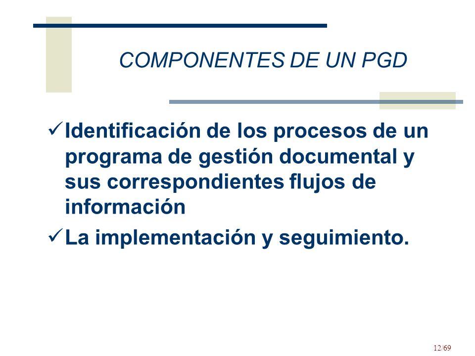 COMPONENTES DE UN PGD Identificación de los procesos de un programa de gestión documental y sus correspondientes flujos de información.