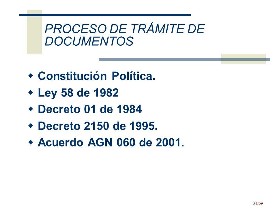 PROCESO DE TRÁMITE DE DOCUMENTOS