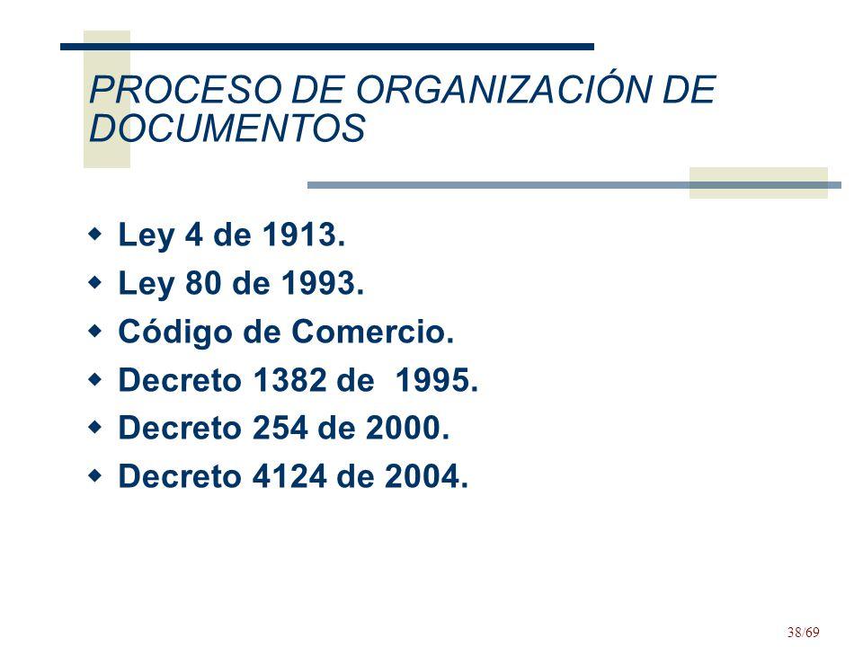 PROCESO DE ORGANIZACIÓN DE DOCUMENTOS