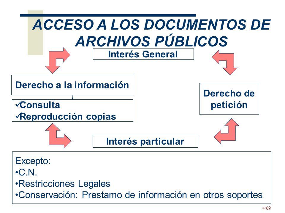 ACCESO A LOS DOCUMENTOS DE ARCHIVOS PÚBLICOS Derecho a la información