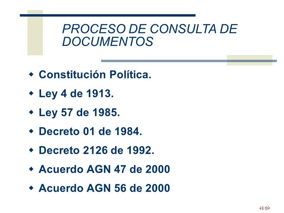 PROCESO DE CONSULTA DE DOCUMENTOS