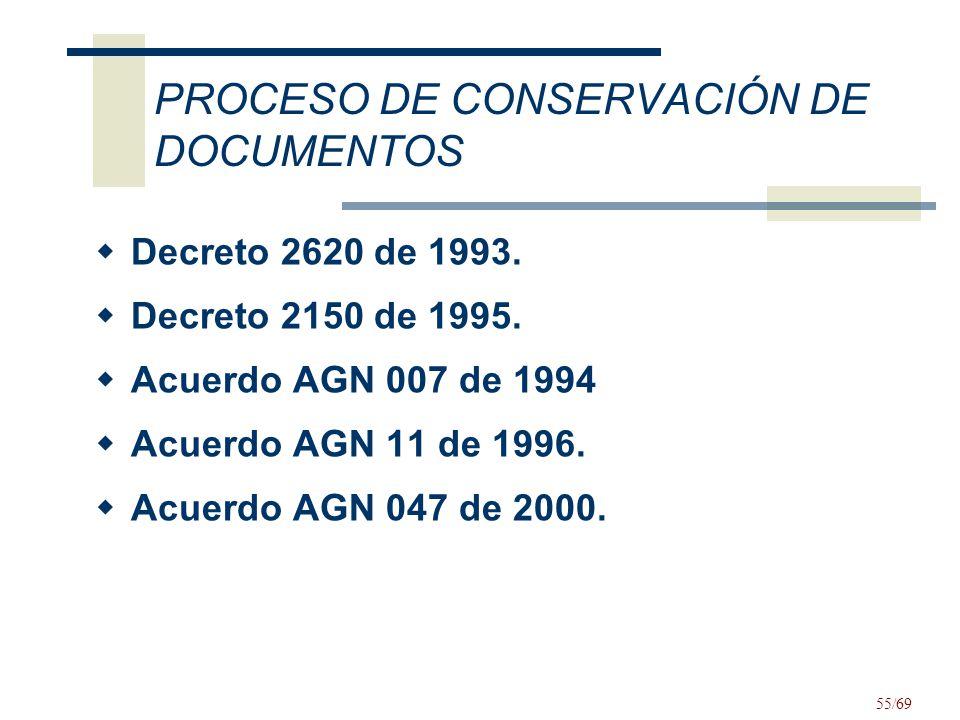 PROCESO DE CONSERVACIÓN DE DOCUMENTOS