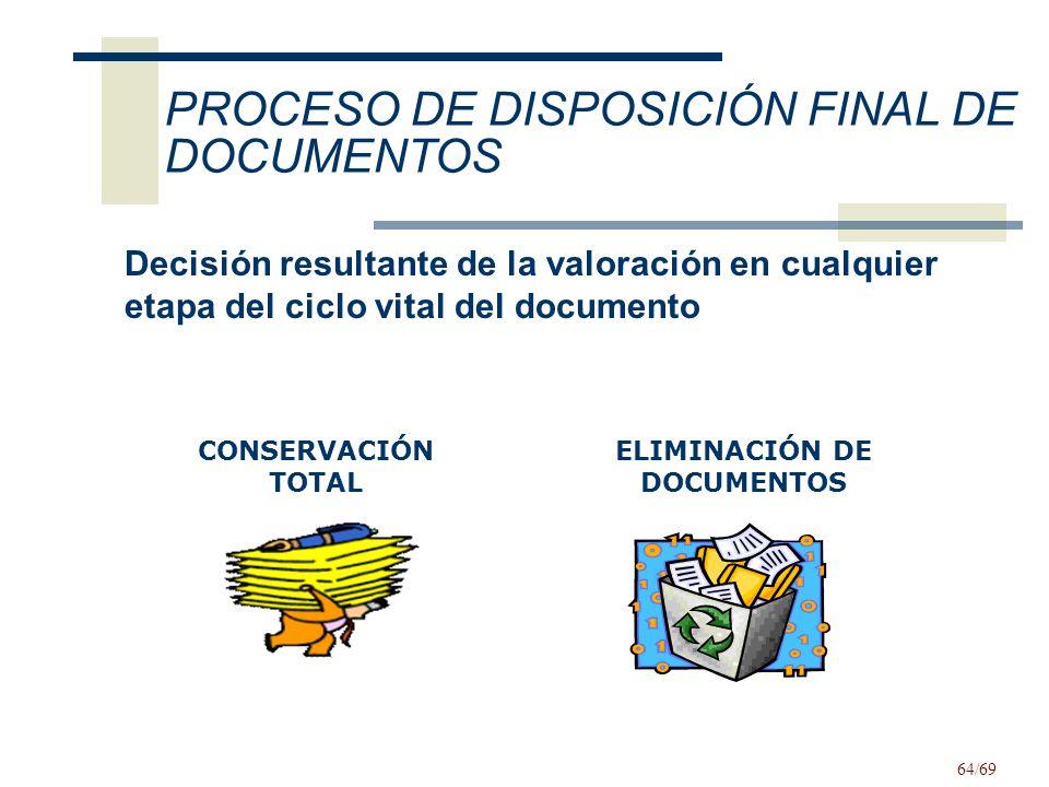ELIMINACIÓN DE DOCUMENTOS