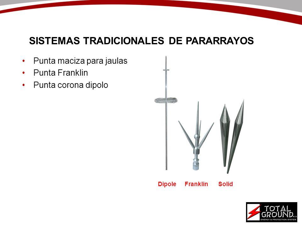 SISTEMAS TRADICIONALES DE PARARRAYOS