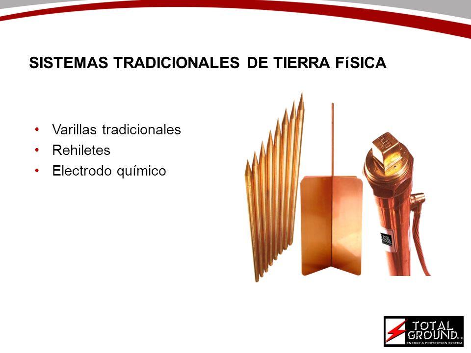 SISTEMAS TRADICIONALES DE TIERRA FíSICA