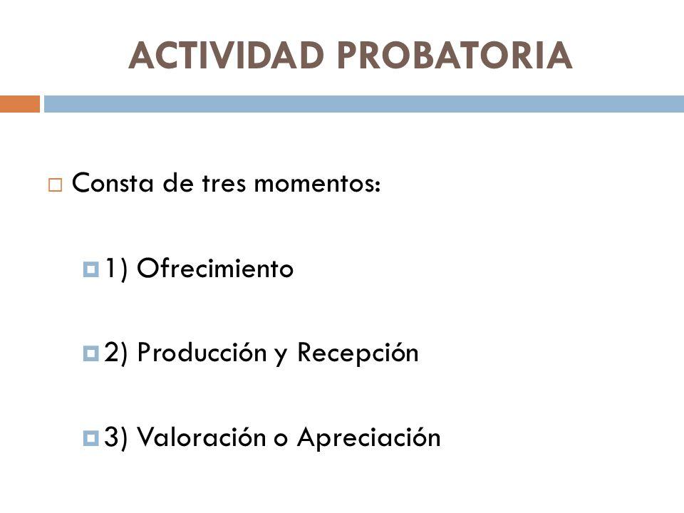 ACTIVIDAD PROBATORIA Consta de tres momentos: 1) Ofrecimiento