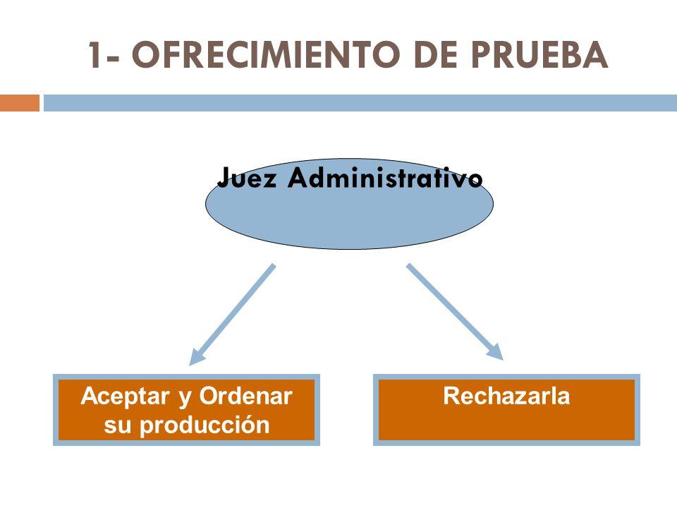 1- OFRECIMIENTO DE PRUEBA