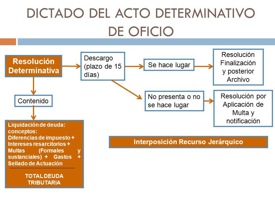 DICTADO DEL ACTO DETERMINATIVO DE OFICIO