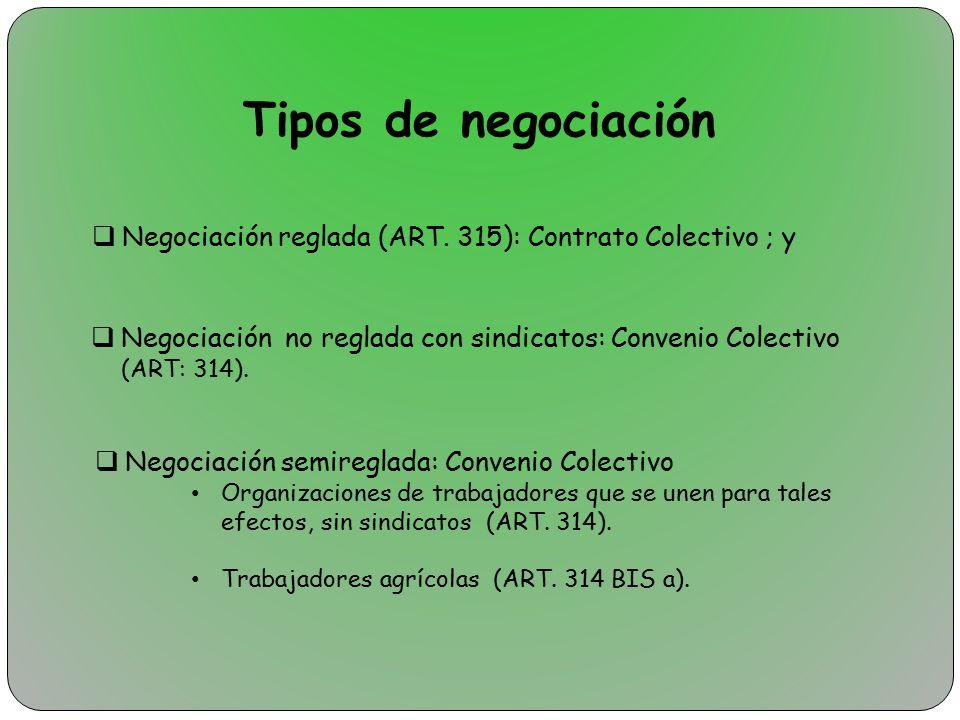 Tipos de negociación Negociación reglada (ART. 315): Contrato Colectivo ; y. Negociación no reglada con sindicatos: Convenio Colectivo (ART: 314).