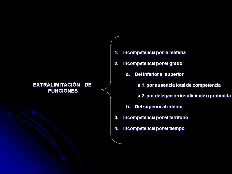 EXTRALIMITACIÓN DE FUNCIONES