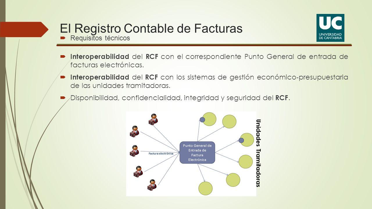El Registro Contable de Facturas