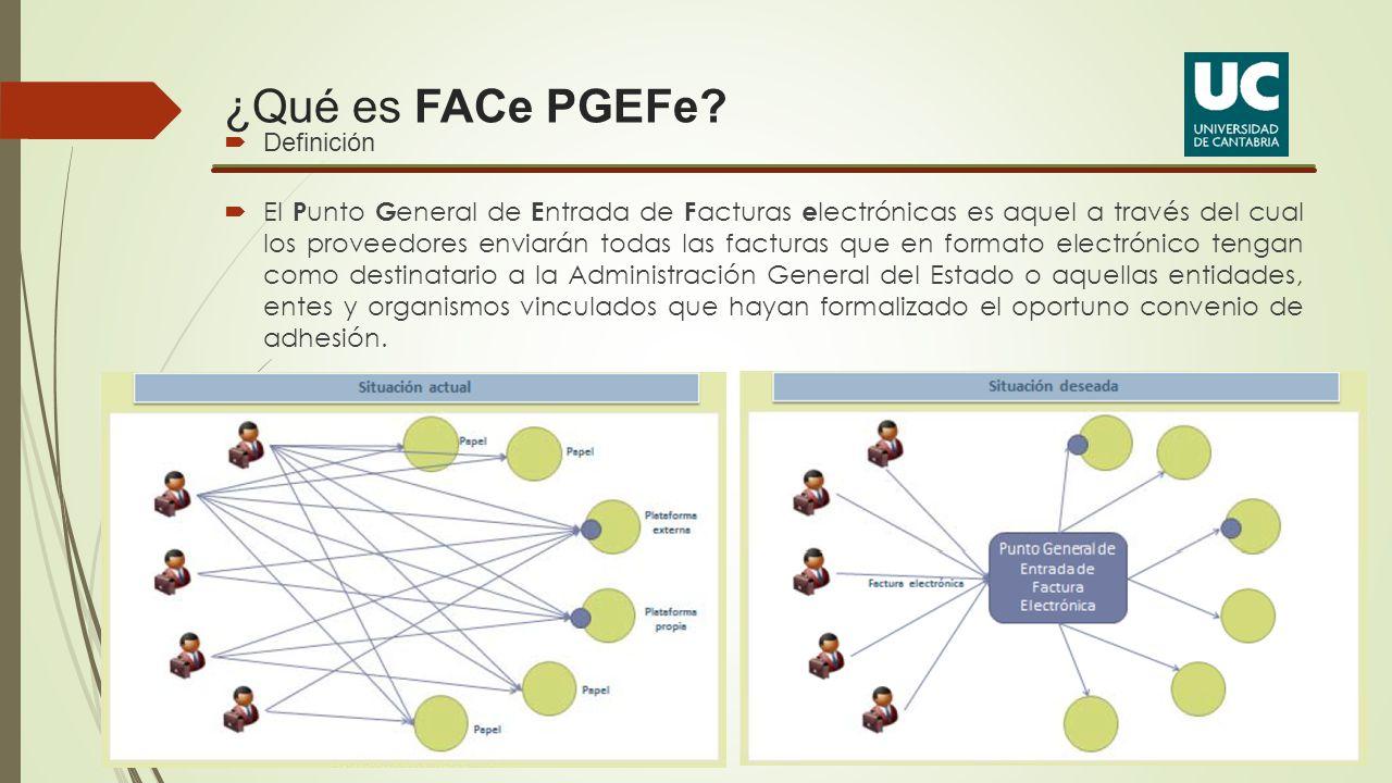 ¿Qué es FACe PGEFe Definición